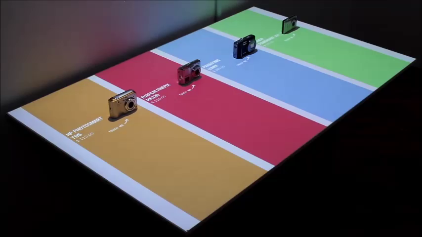 Mostrador interactivo (2)